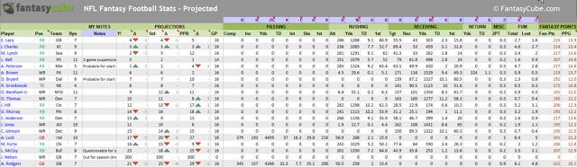 Screenshot of NFL Stats Excel Spreadsheet